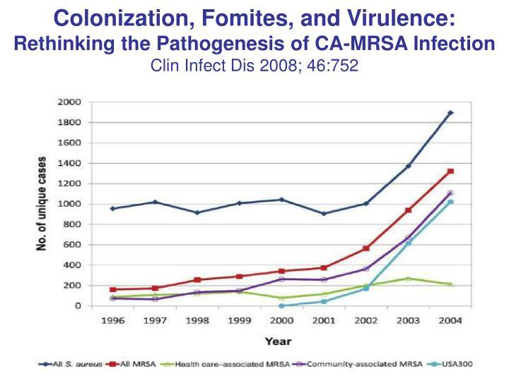 Colonization, Fomites, and Virulence: