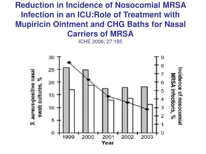Reduction in Incidence of Nosocomial MRSA Infection in an ICU:Role of Treatment with Mupiricin Ointment and CHG Baths for Nasal Carriers of