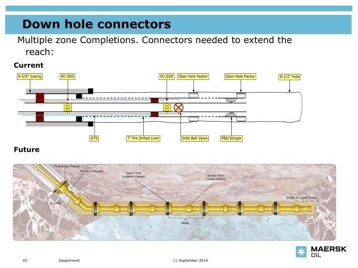 Down hole connectors