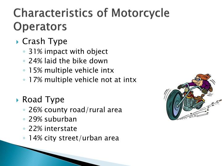 Characteristics of Motorcycle Operators