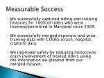 measurable success