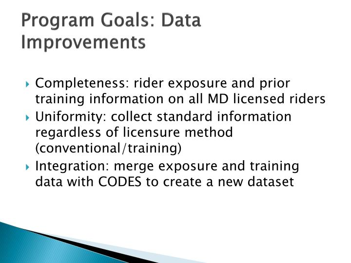 Program Goals: Data Improvements