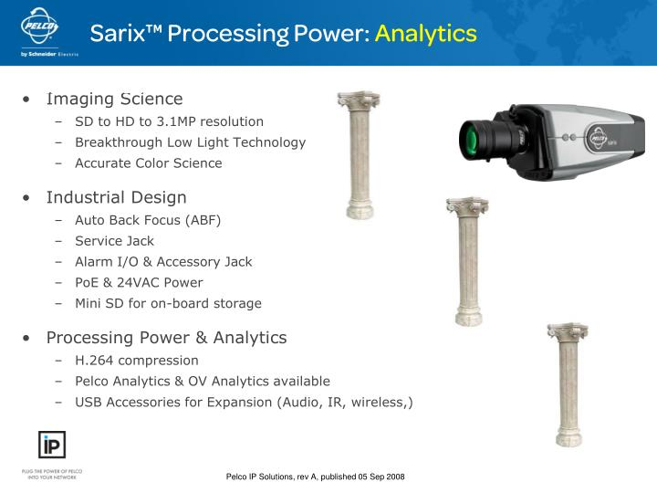 Sarix™ Processing Power: