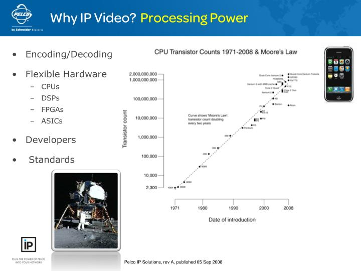 Why IP Video?