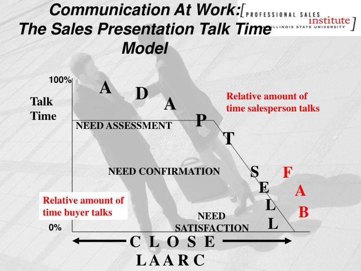 Communication At Work: