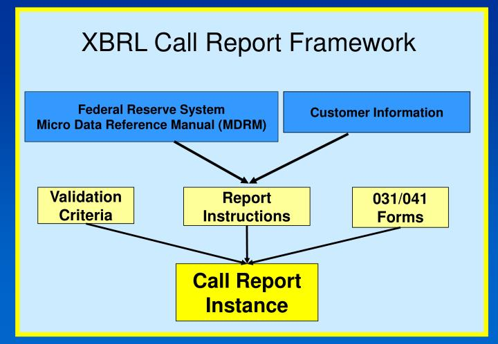 XBRL Call Report Framework