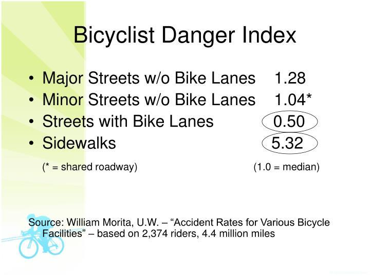 Bicyclist Danger Index