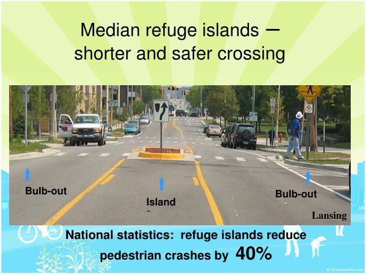 Median refuge islands