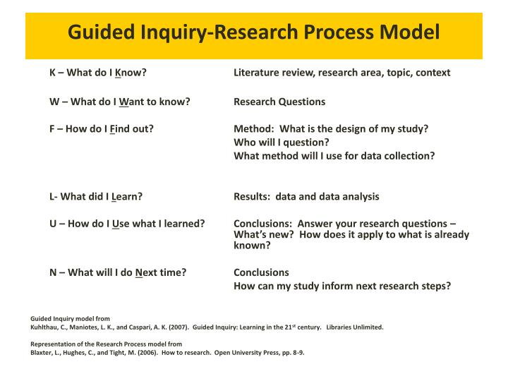 Guided Inquiry-Research Process Model
