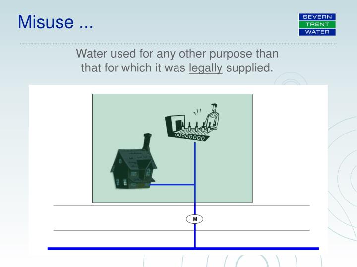 Water used for any other purpose than