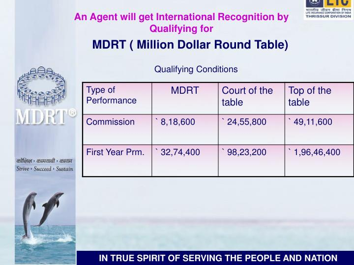 An Agent will get International Recognition by Qualifying for