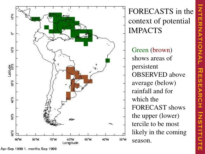 FORECASTS in the context of potential IMPACTS