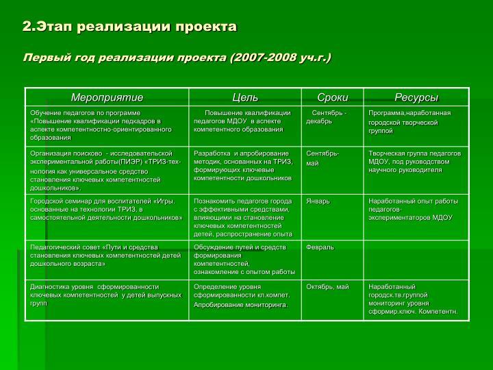 2.Этап реализации проекта
