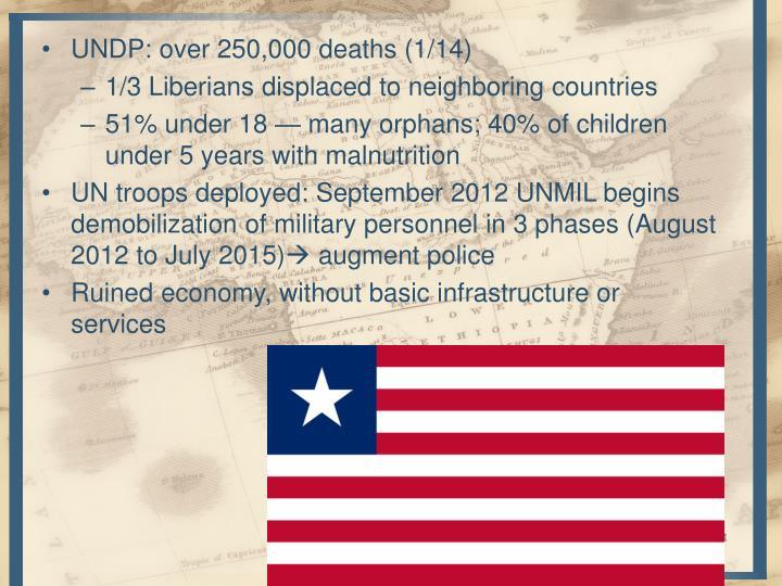 UNDP: over 250,000 deaths (1/14)