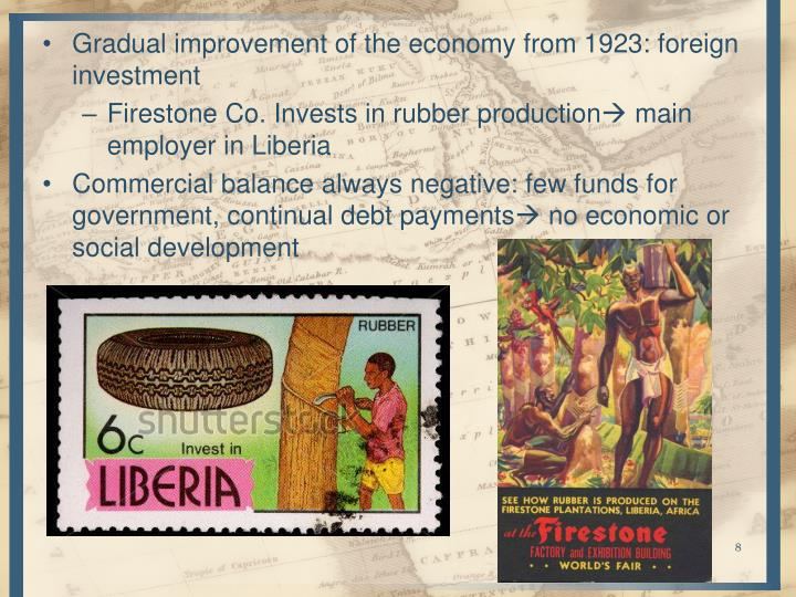 Gradual improvement of the economy from 1923: foreign investment