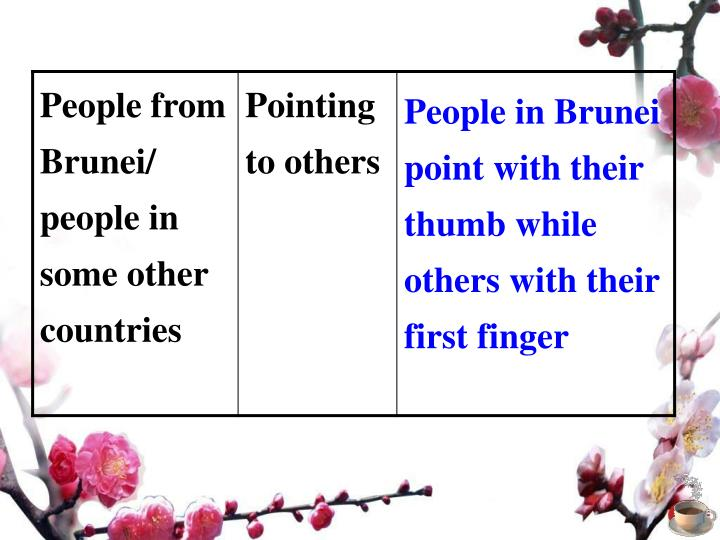 People in Brunei point with their thumb while