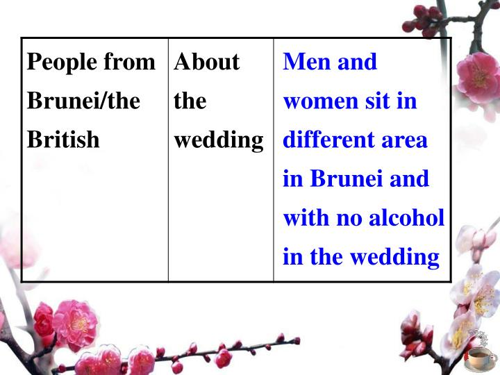 Men and women sit in different area
