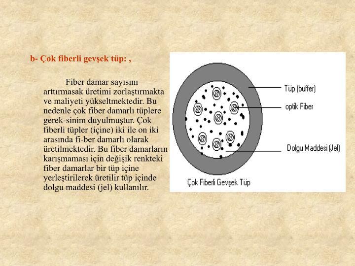 b- ok fiberli gevek tp: ,