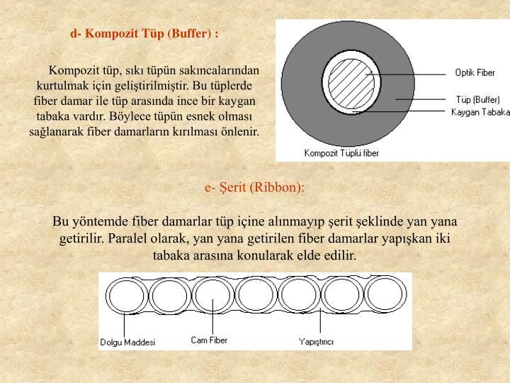 e- Şerit (Ribbon):