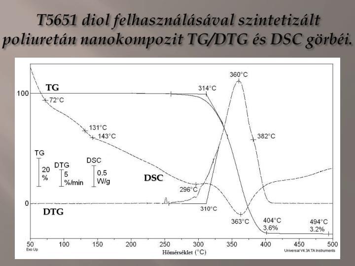 T5651 diol felhasználásával szintetizált poliuretán nanokompozit TG/DTG és DSC görbéi.
