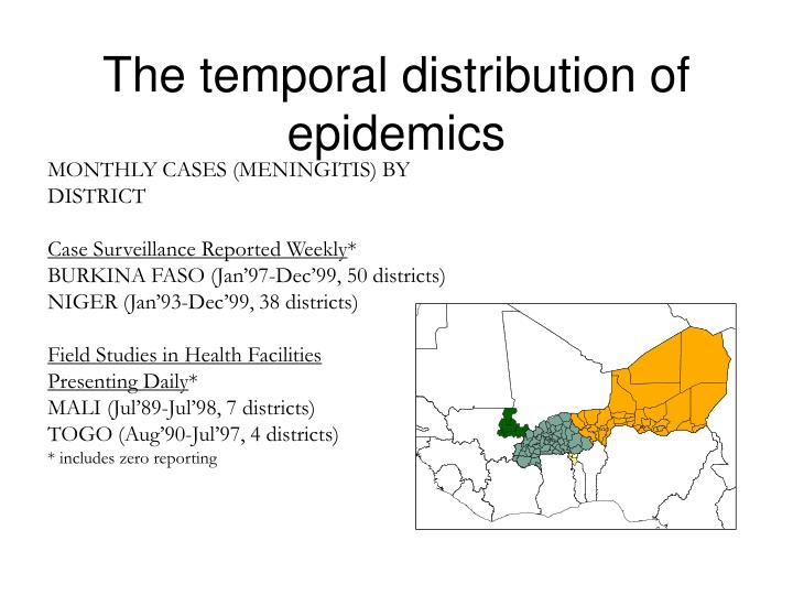 The temporal distribution of epidemics