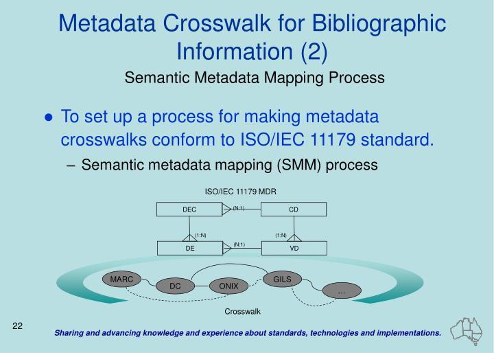 Metadata Crosswalk for Bibliographic Information (2)