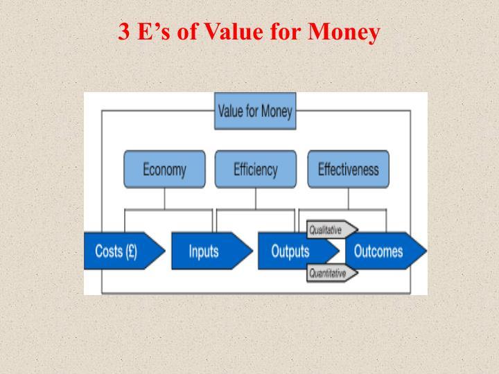 3 E's of Value for Money