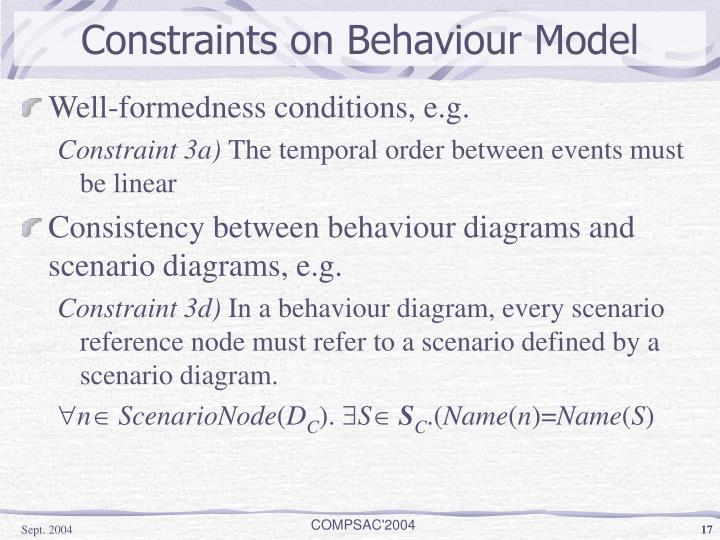Constraints on Behaviour Model