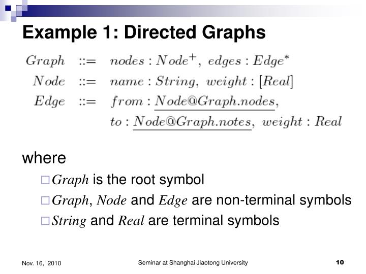 Example 1: Directed Graphs