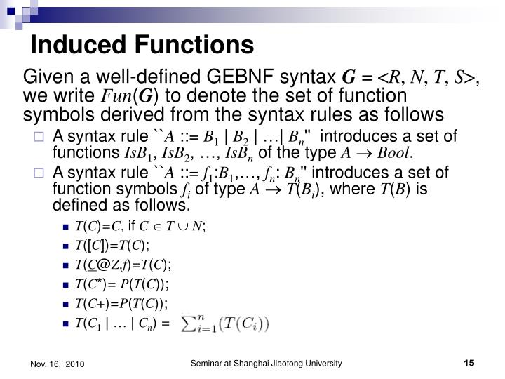 Induced Functions