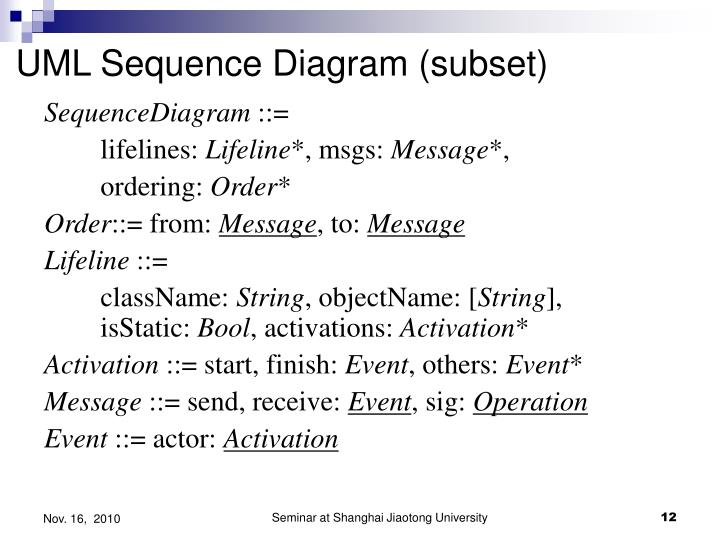 UML Sequence Diagram (subset)