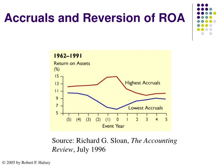 Accruals and Reversion of ROA