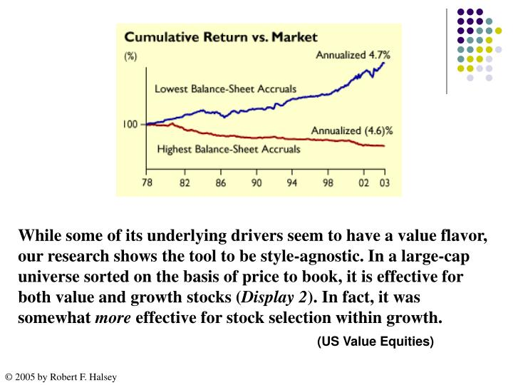 While some of its underlying drivers seem to have a value flavor, our research shows the tool to be style-agnostic. In a large-cap universe sorted on the basis of price to book, it is effective for both value and growth stocks (