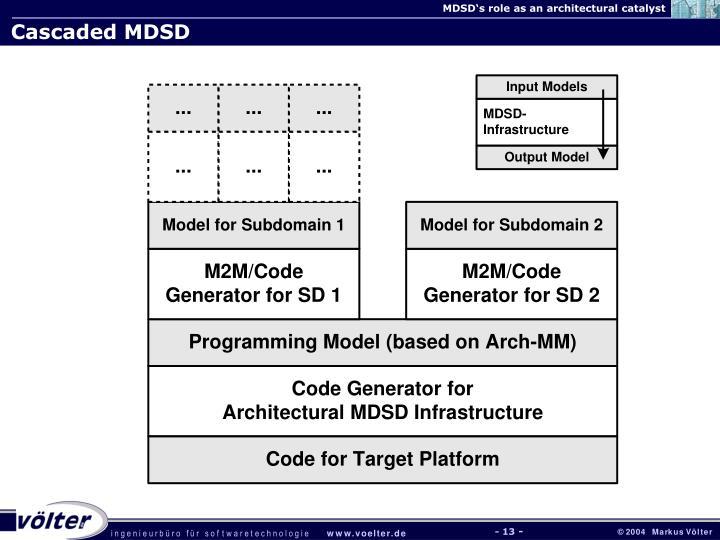 Cascaded MDSD