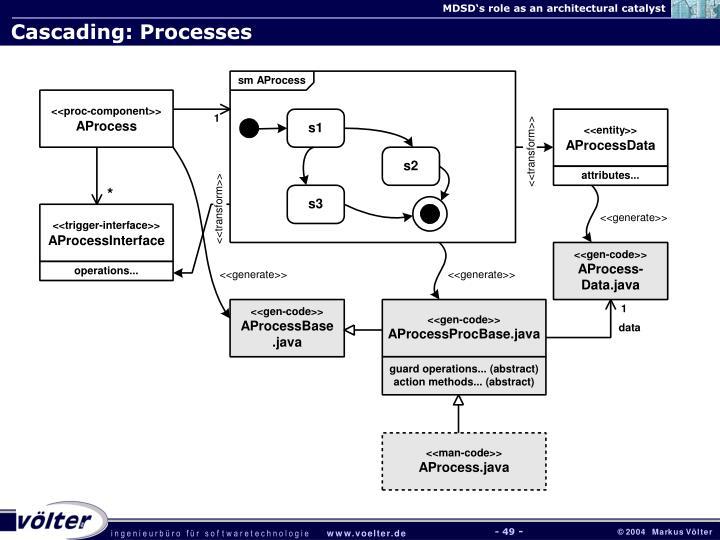 Cascading: Processes
