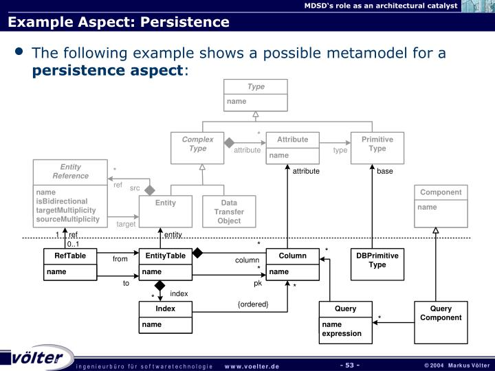 Example Aspect: Persistence
