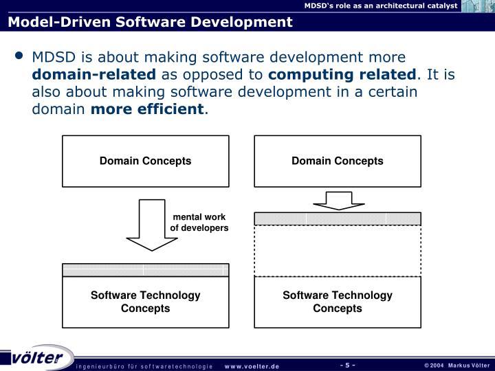Model-Driven Software Development