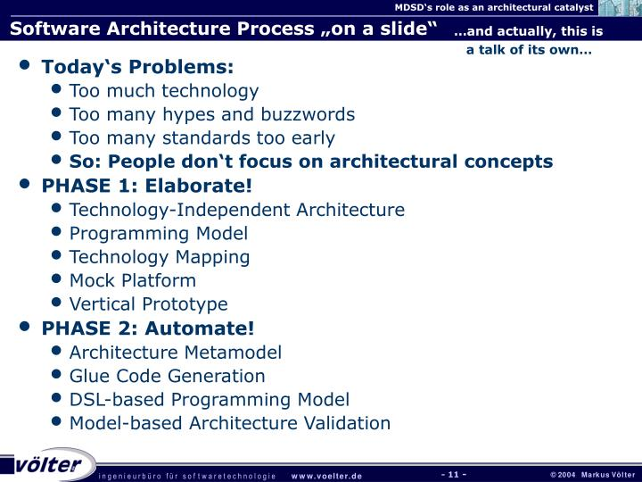 """Software Architecture Process """"on a slide"""""""