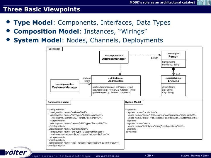 Three Basic Viewpoints