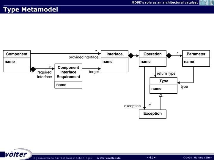 Type Metamodel