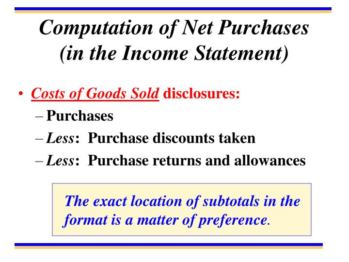 Computation of Net Purchases
