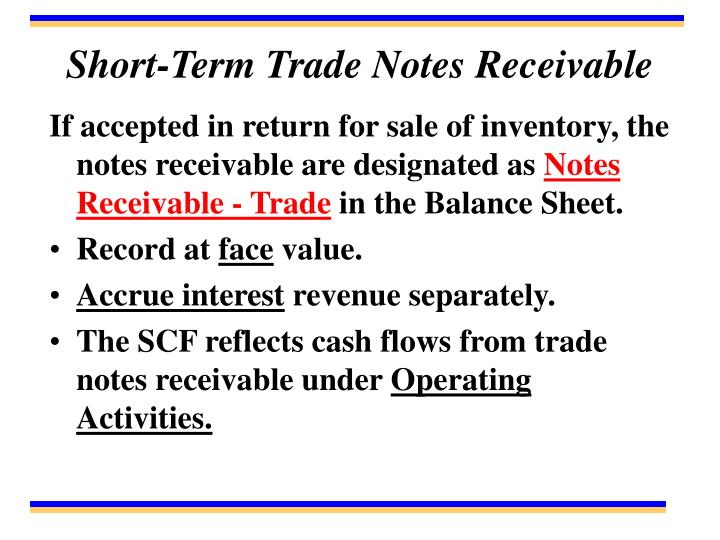 Short-Term Trade Notes Receivable