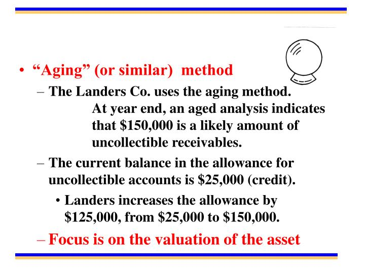 """Aging"" (or similar)  method"