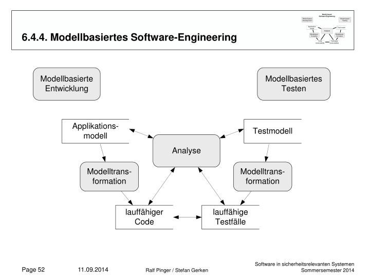 6.4.4. Modellbasiertes Software-Engineering