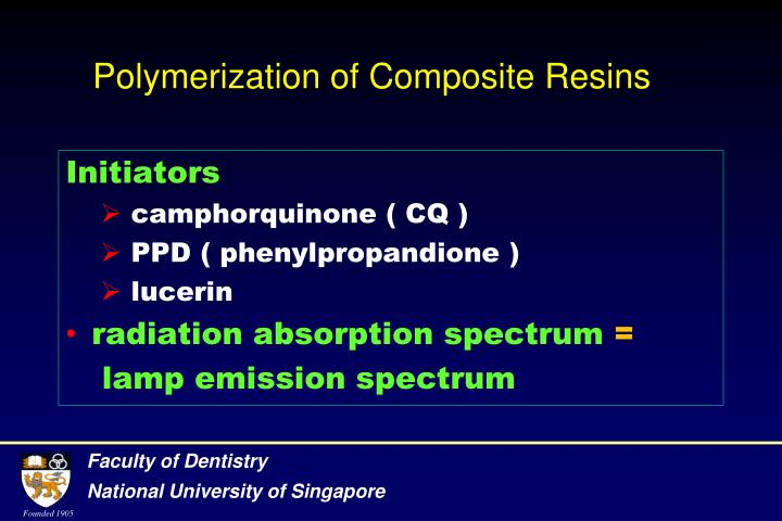 Polymerization of Composite Resins