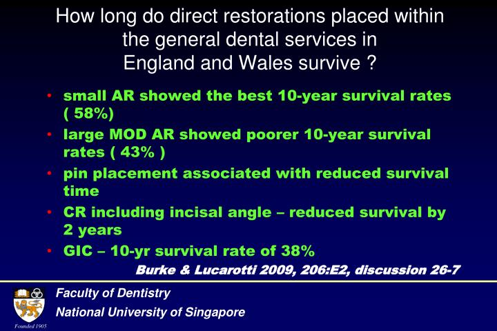 How long do direct restorations placed within the general dental services in