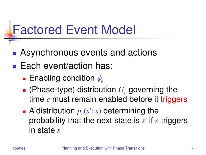 Factored Event Model