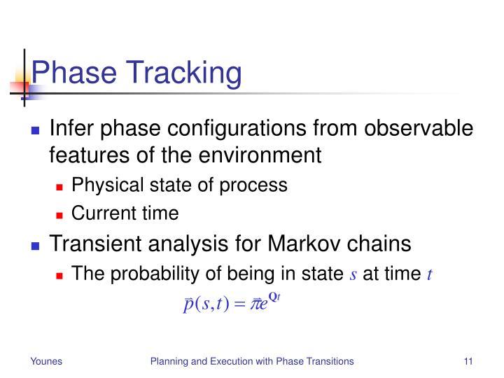 Phase Tracking