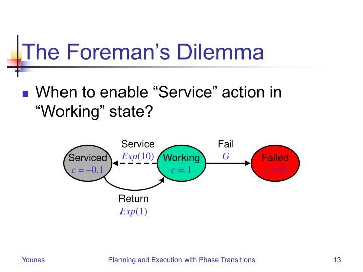 The Foreman's Dilemma