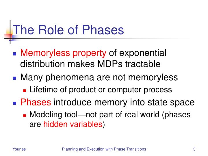 The Role of Phases